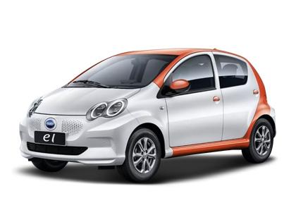 比亚迪e15.99万起售价格稳定