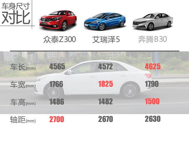 试驾2016款众泰Z300